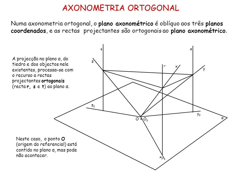 AXONOMETRIA ORTOGONAL