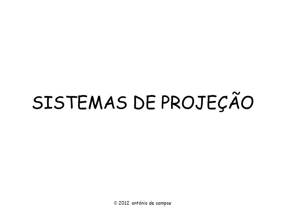 SISTEMAS DE PROJEÇÃO © 2012 antónio de campos