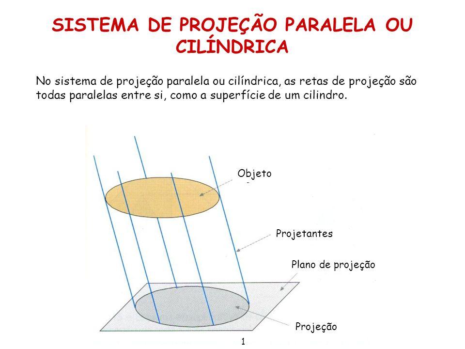 SISTEMA DE PROJEÇÃO PARALELA OU CILÍNDRICA
