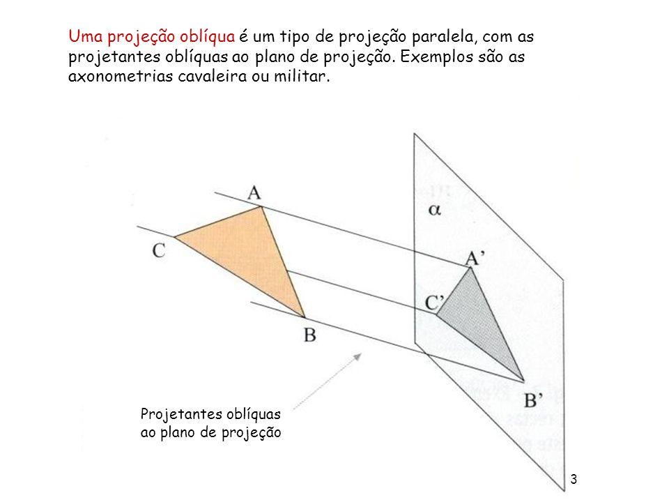 Uma projeção oblíqua é um tipo de projeção paralela, com as projetantes oblíquas ao plano de projeção. Exemplos são as axonometrias cavaleira ou militar.