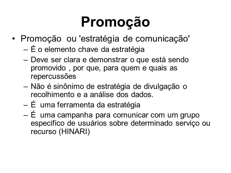 Promoção Promoção ou estratégia de comunicação