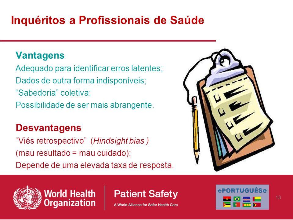 Inquéritos a Profissionais de Saúde