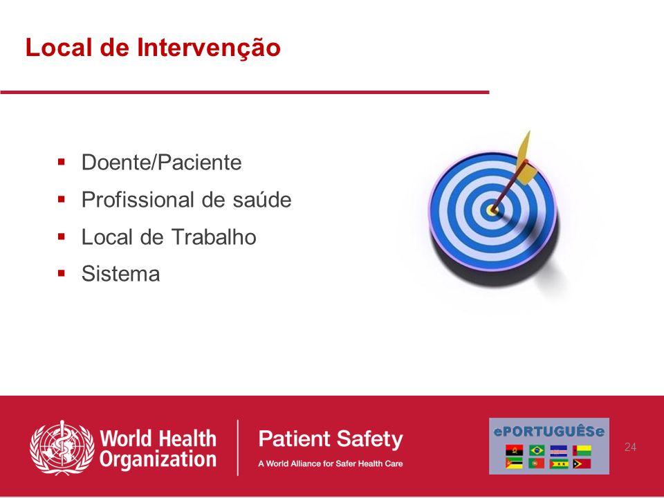 Local de Intervenção Doente/Paciente Profissional de saúde