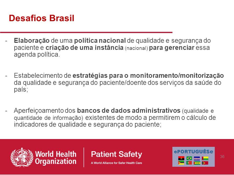 Desafios Brasil