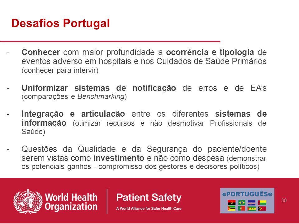 Desafios Portugal