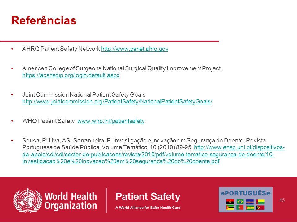 Referências AHRQ Patient Safety Network http://www.psnet.ahrq.gov