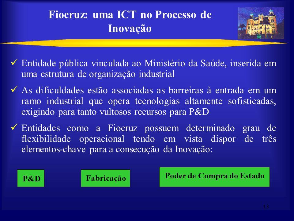 Fiocruz: uma ICT no Processo de Inovação