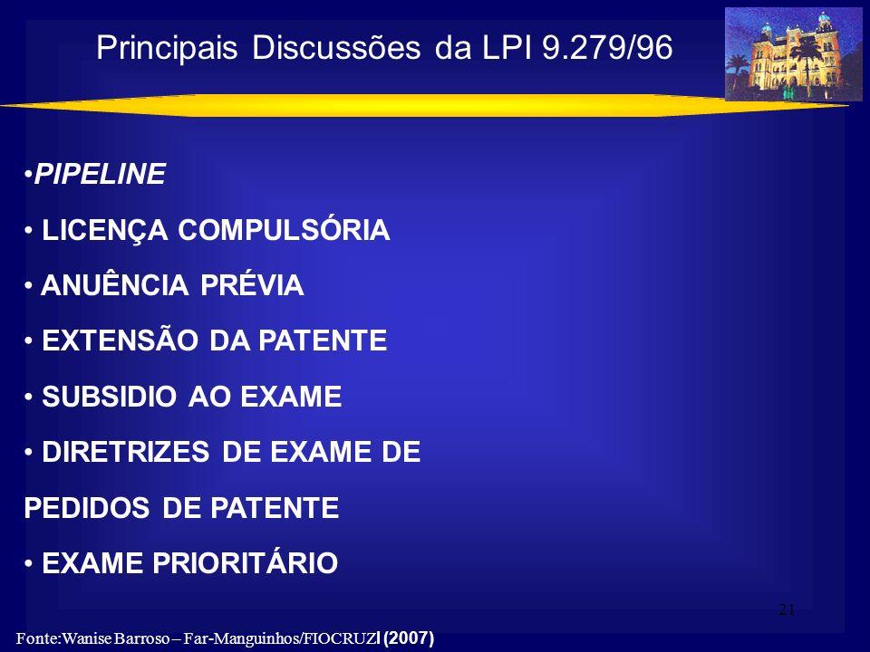 Principais Discussões da LPI 9.279/96