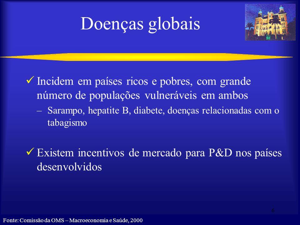 Doenças globais Incidem em países ricos e pobres, com grande número de populações vulneráveis em ambos.