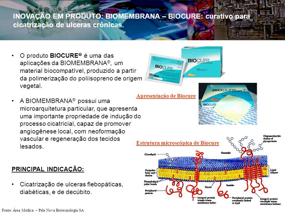 INOVAÇÃO EM PRODUTO: BIOMEMBRANA – BIOCURE: curativo para cicatrização de ulceras crônicas.