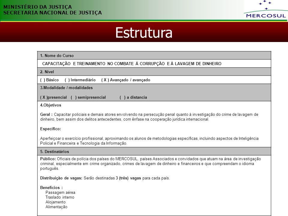 Estrutura MINISTÉRIO DA JUSTIÇA SECRETARIA NACIONAL DE JUSTIÇA