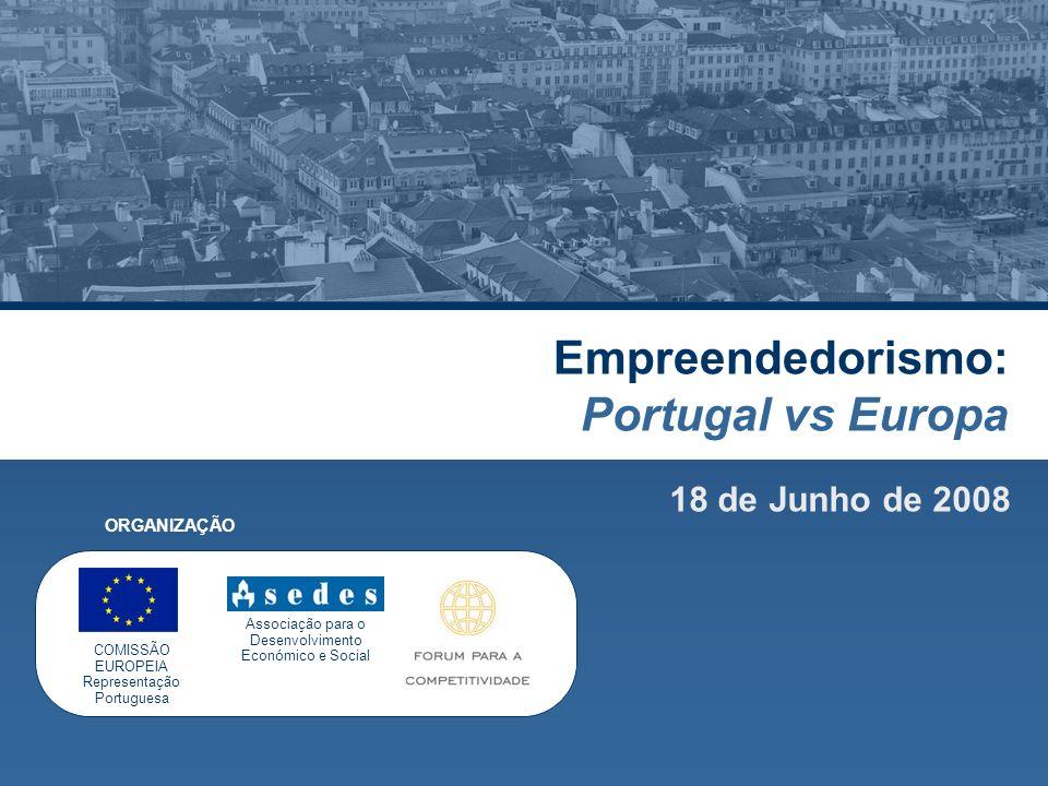 Empreendedorismo: Portugal vs Europa