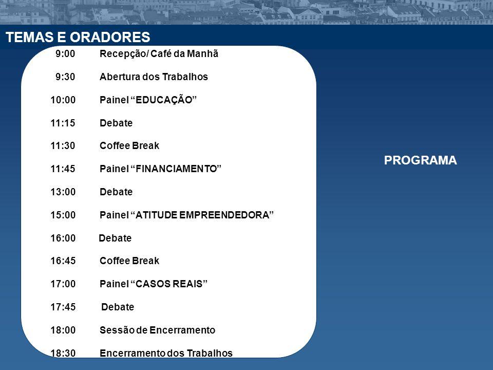 TEMAS E ORADORES PROGRAMA 9:00 Recepção/ Café da Manhã