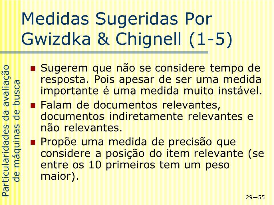 Medidas Sugeridas Por Gwizdka & Chignell (1-5)
