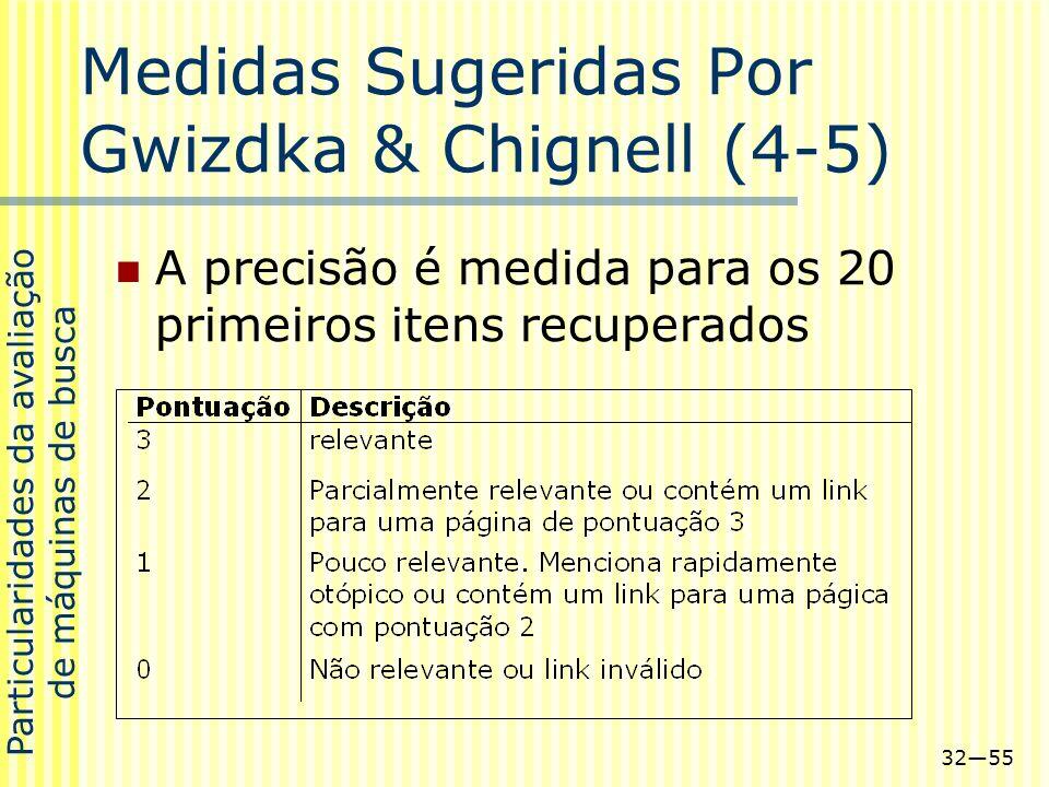Medidas Sugeridas Por Gwizdka & Chignell (4-5)