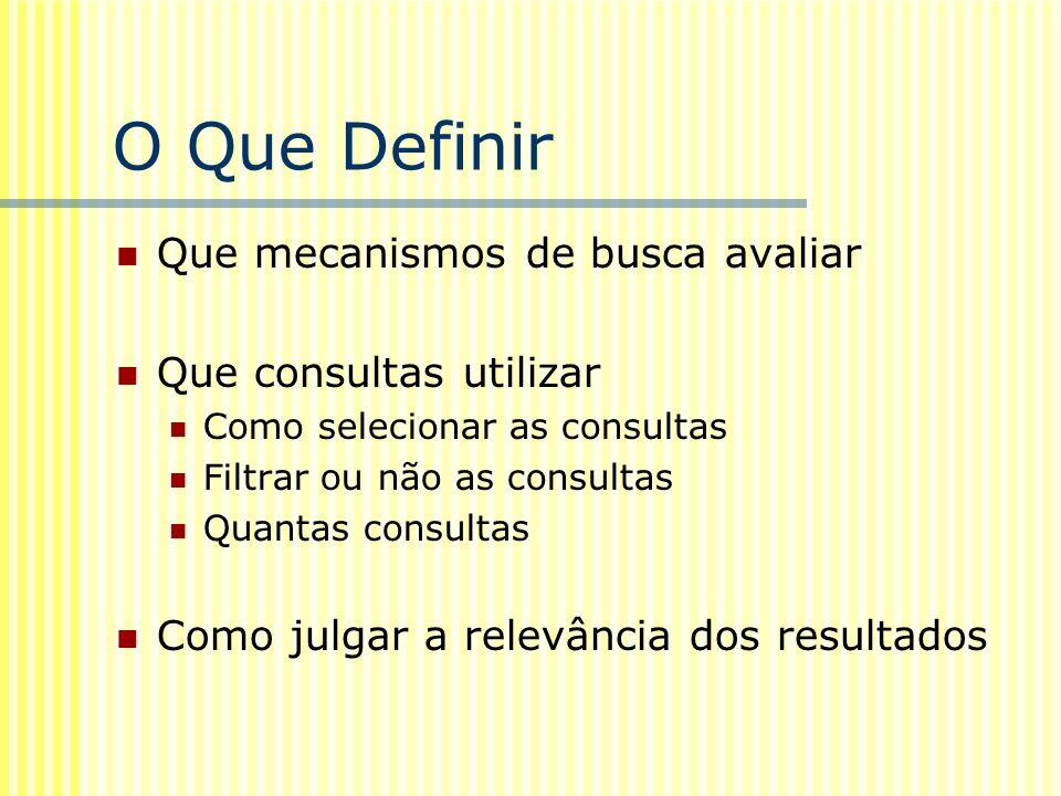 O Que Definir Que mecanismos de busca avaliar Que consultas utilizar