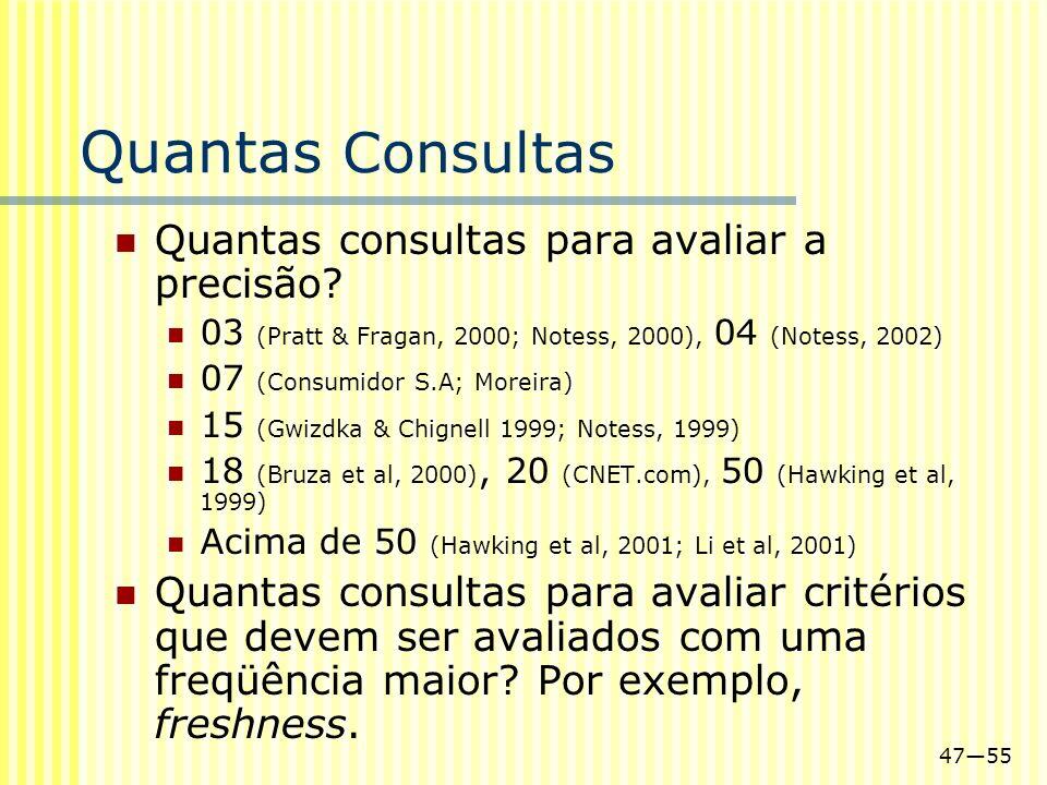 Quantas Consultas Quantas consultas para avaliar a precisão