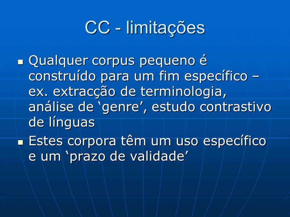 CC - limitações
