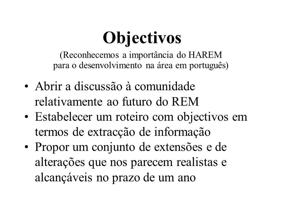 Objectivos (Reconhecemos a importância do HAREM para o desenvolvimento na área em português)