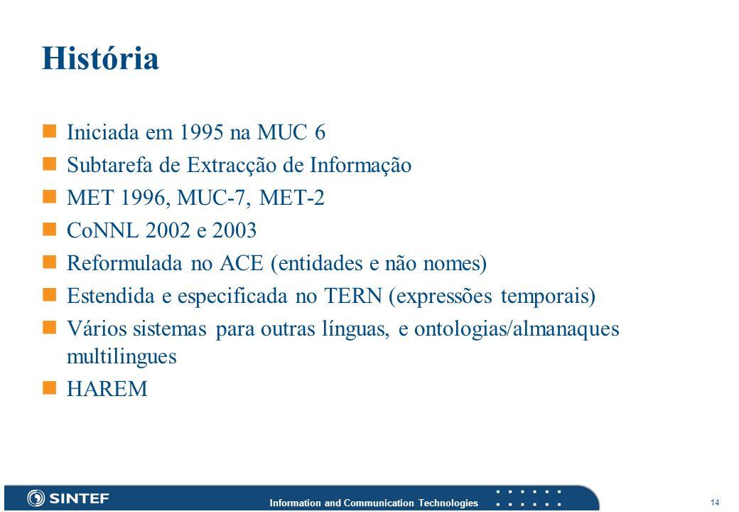 História Iniciada em 1995 na MUC 6