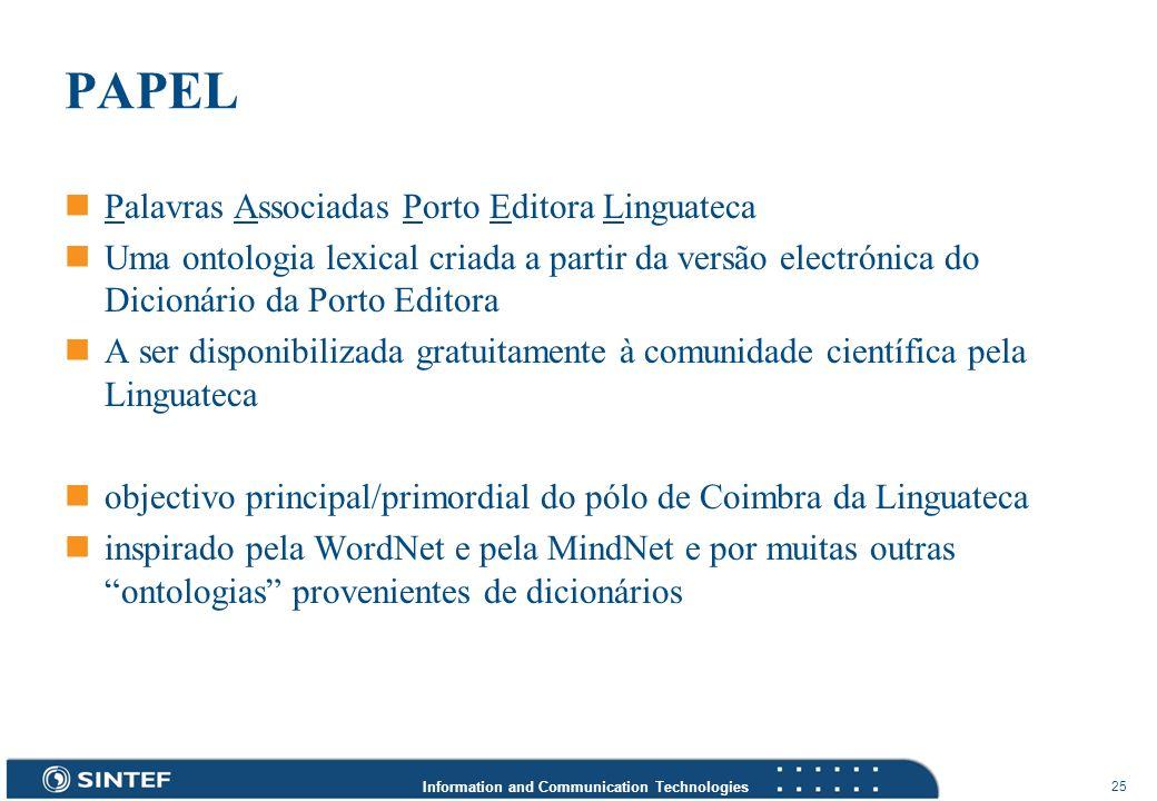 PAPEL Palavras Associadas Porto Editora Linguateca