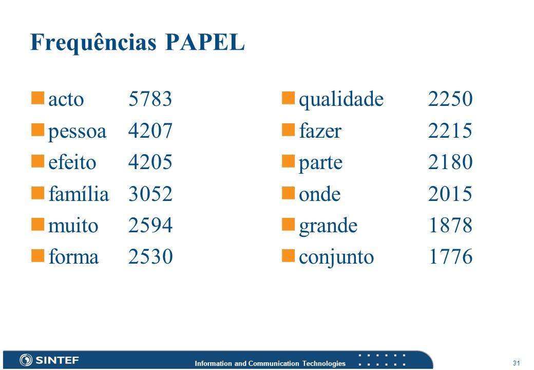 Frequências PAPEL acto 5783 pessoa 4207 efeito 4205 família 3052