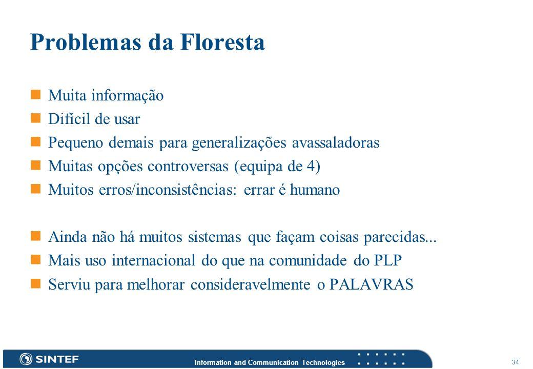Problemas da Floresta Muita informação Difícil de usar