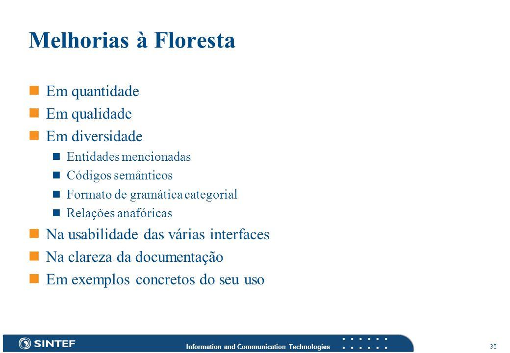 Melhorias à Floresta Em quantidade Em qualidade Em diversidade