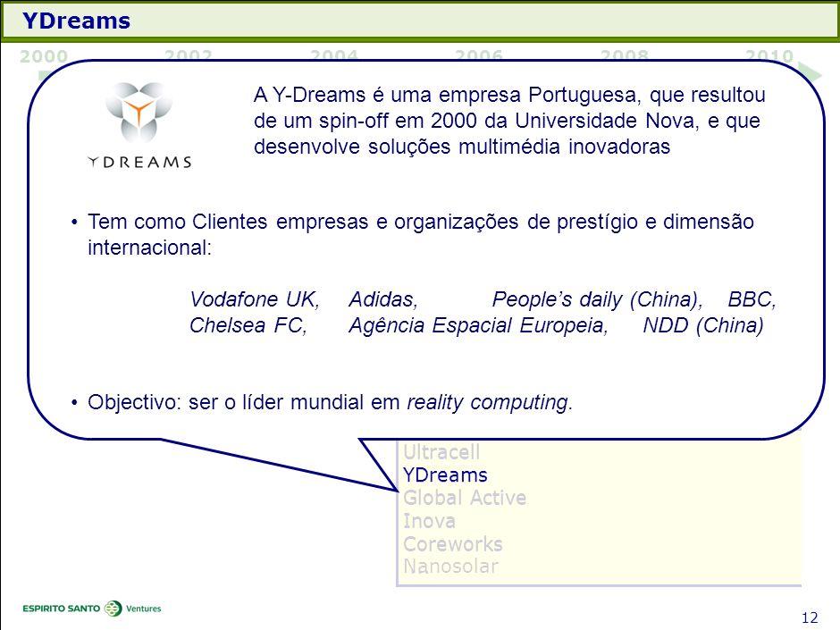 Objectivo: ser o líder mundial em reality computing.