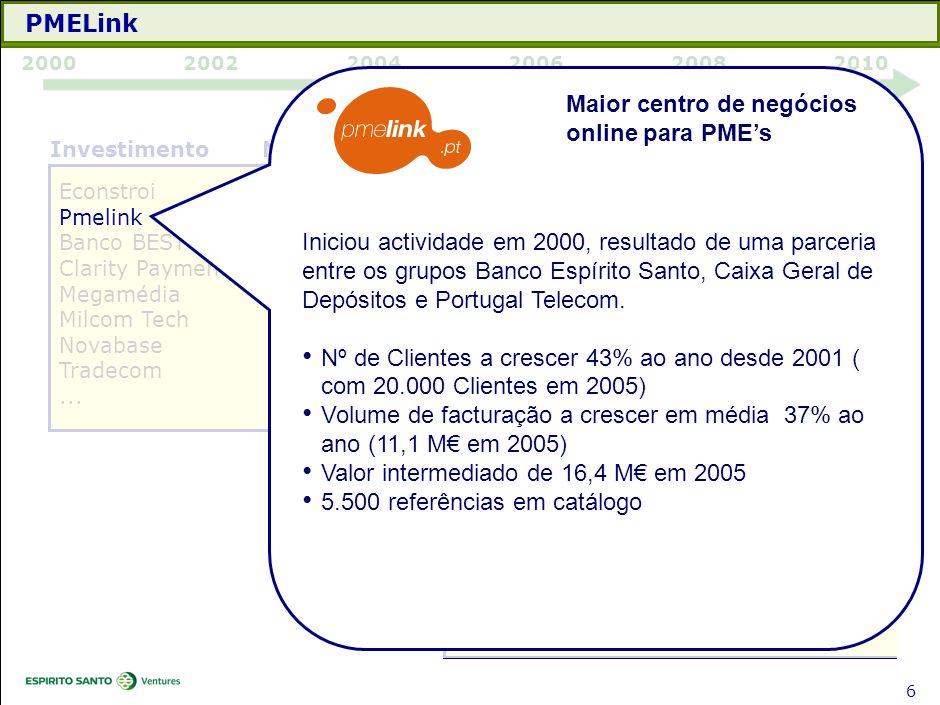 Maior centro de negócios online para PME's