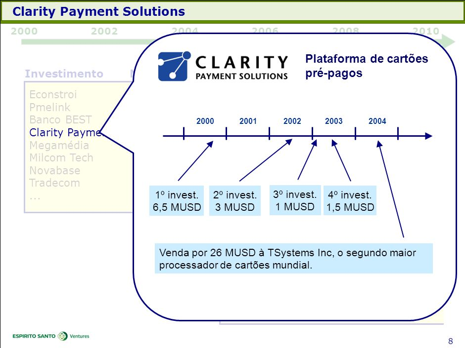 Clarity Payment Solutions