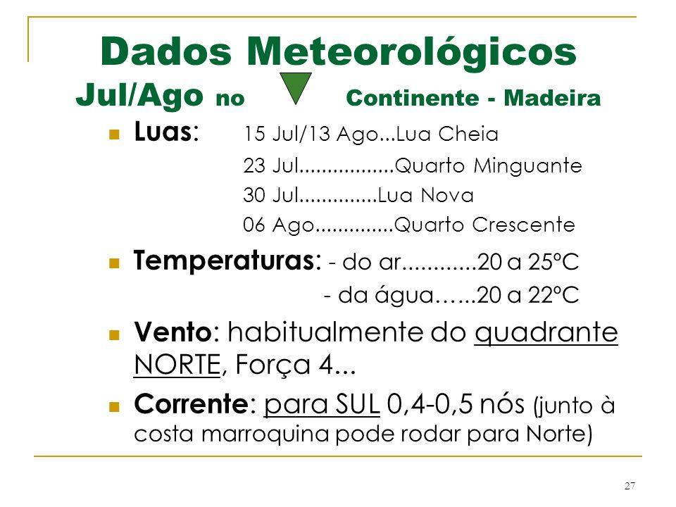 Dados Meteorológicos Jul/Ago no Continente - Madeira