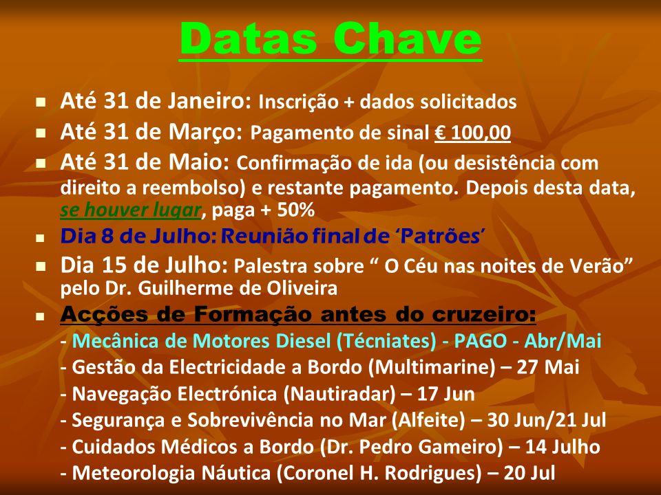 Datas Chave Até 31 de Janeiro: Inscrição + dados solicitados