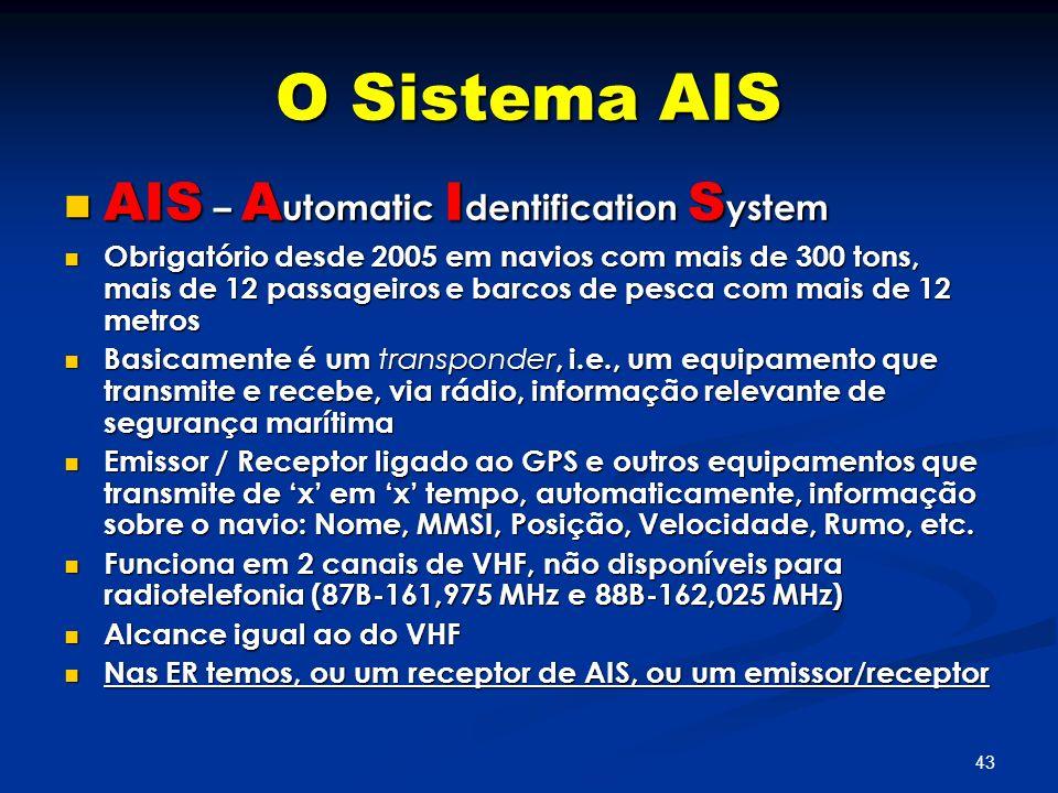 O Sistema AIS AIS – Automatic Identification System