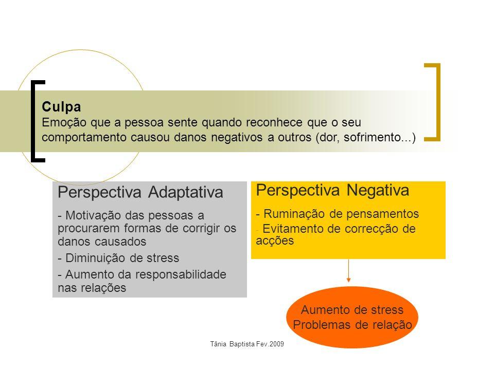 Perspectiva Adaptativa Perspectiva Negativa