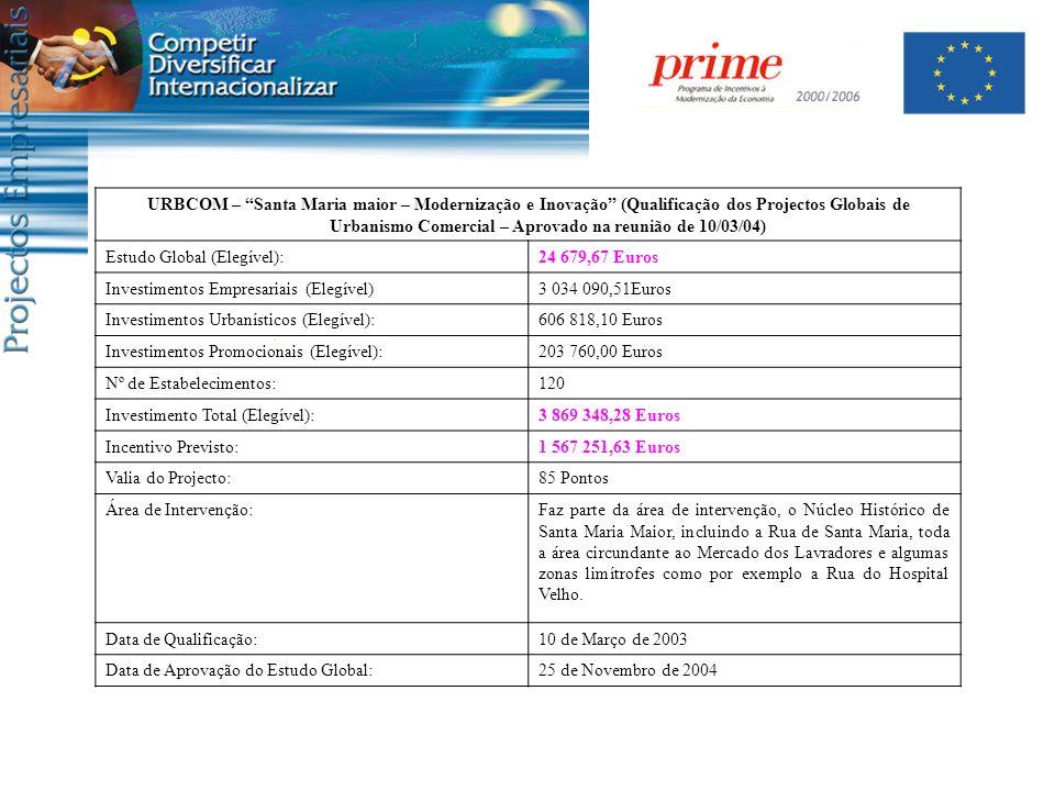 URBCOM – Santa Maria maior – Modernização e Inovação (Qualificação dos Projectos Globais de Urbanismo Comercial – Aprovado na reunião de 10/03/04)
