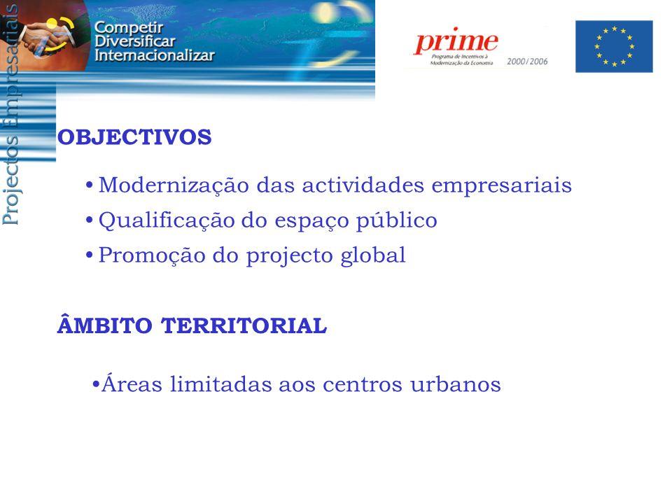 Modernização das actividades empresariais