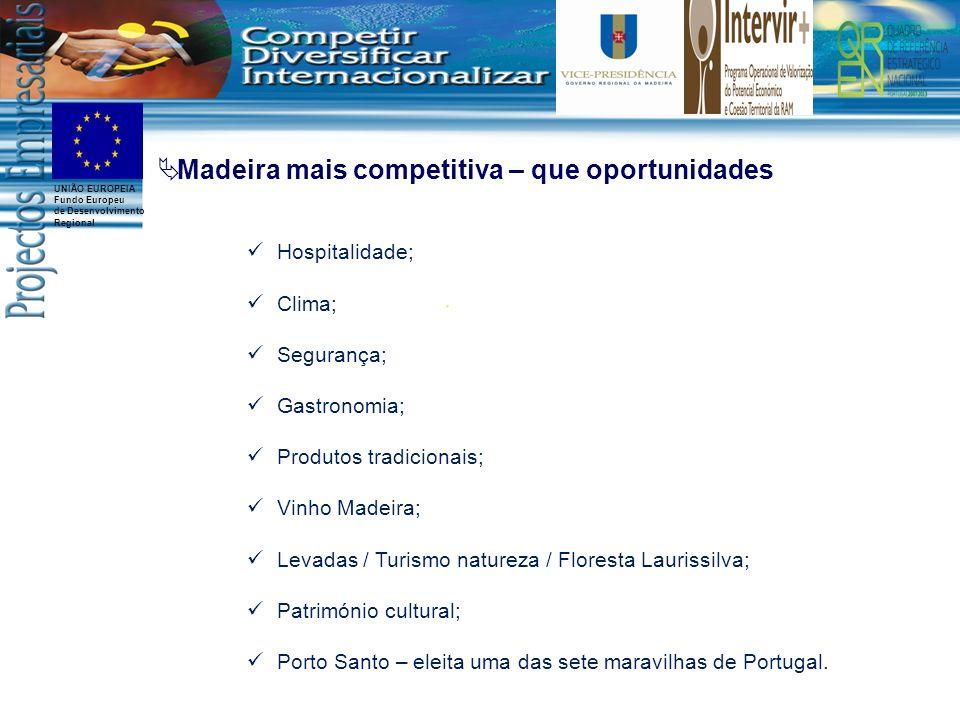 Madeira mais competitiva – que oportunidades