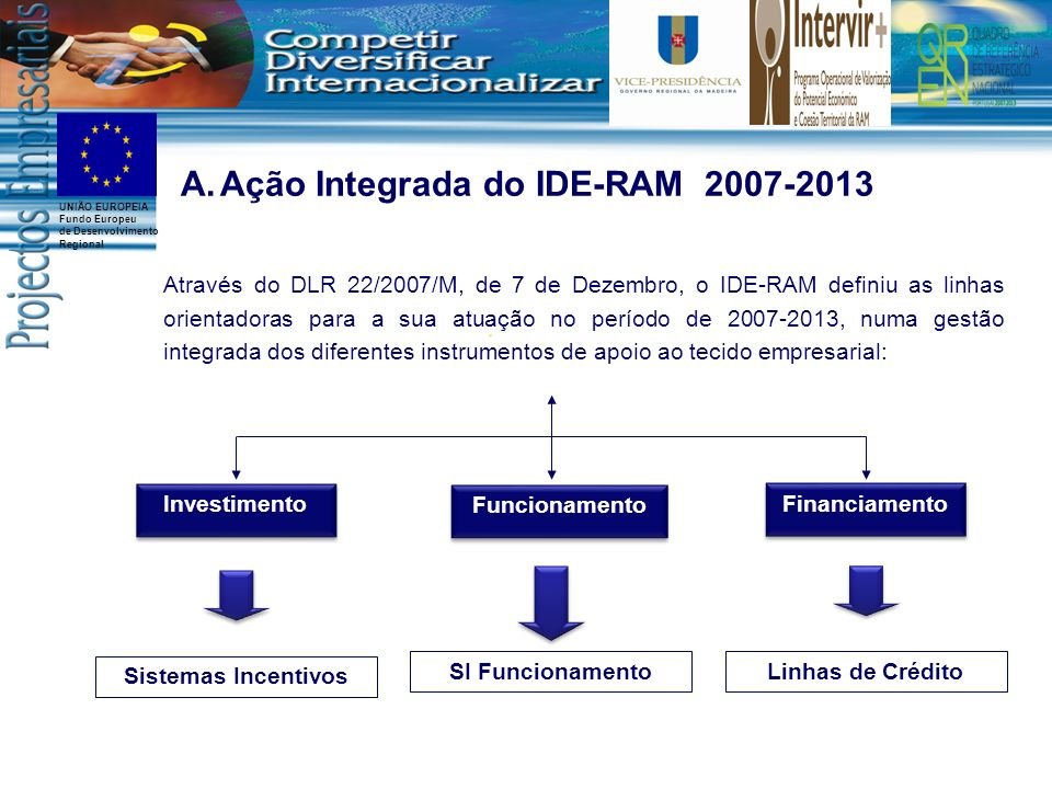 Ação Integrada do IDE-RAM 2007-2013