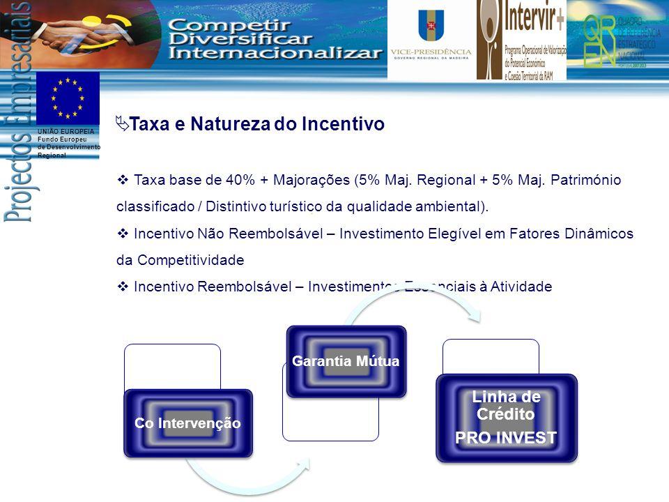 Taxa e Natureza do Incentivo