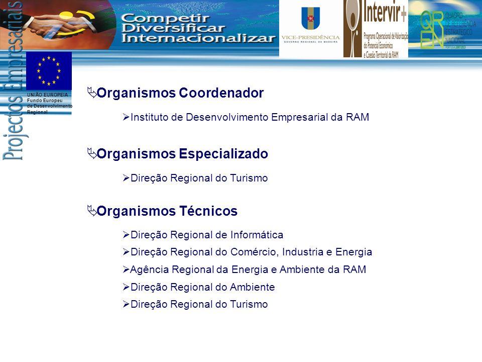 Organismos Coordenador