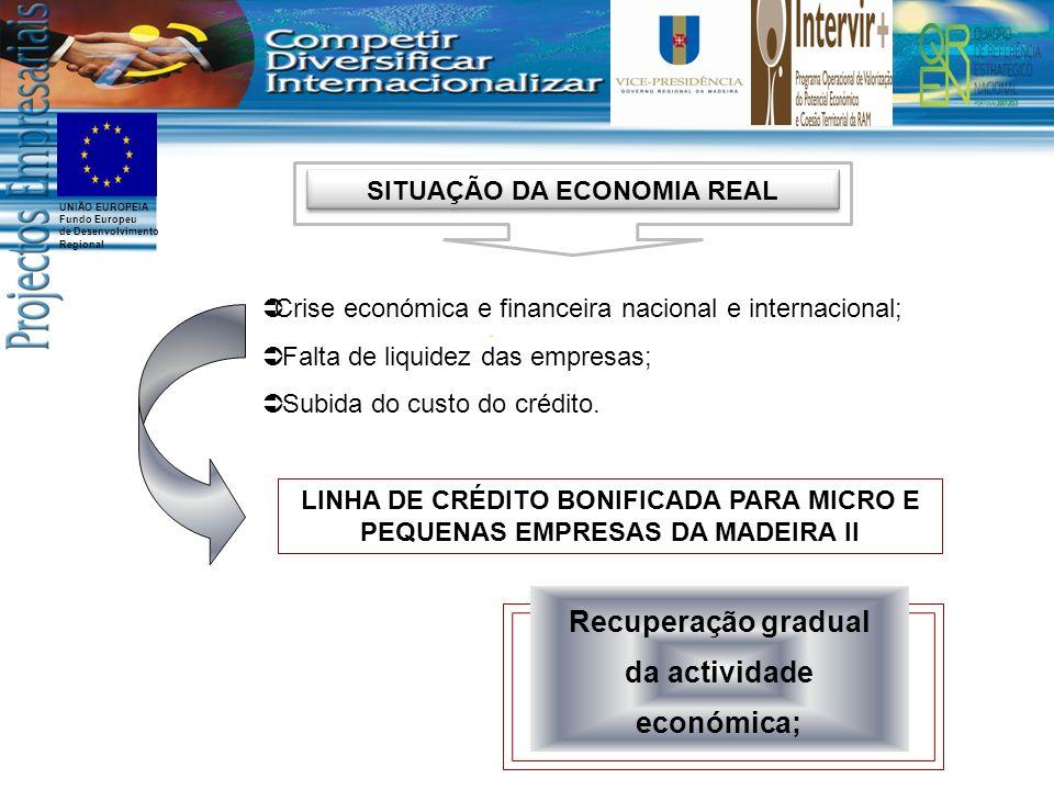 SITUAÇÃO DA ECONOMIA REAL