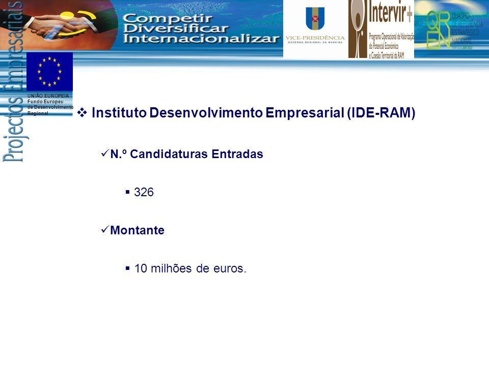 Instituto Desenvolvimento Empresarial (IDE-RAM)