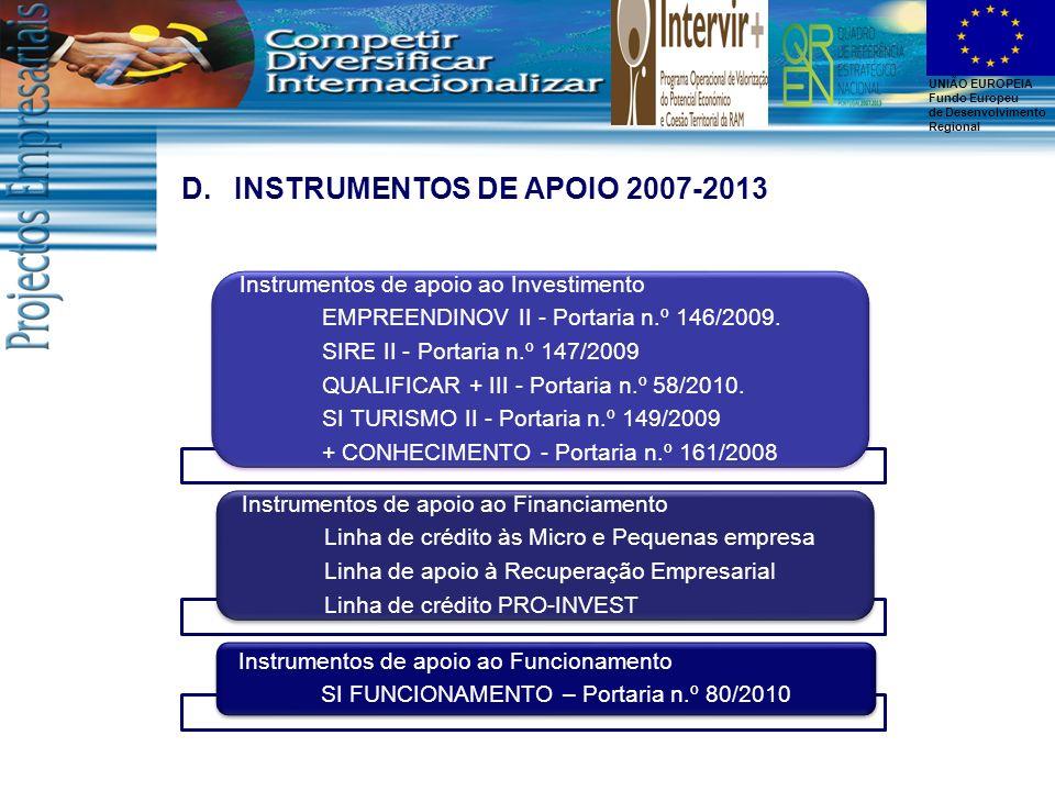 INSTRUMENTOS DE APOIO 2007-2013