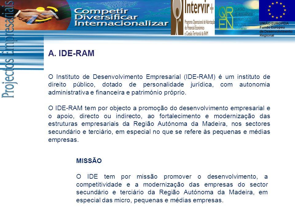 A. IDE-RAM
