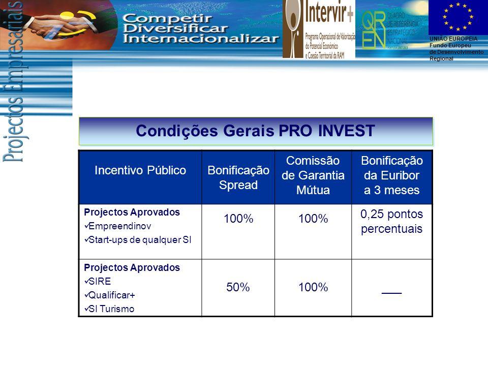Condições Gerais PRO INVEST