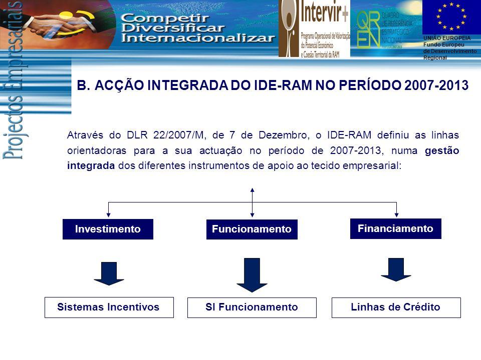 ACÇÃO INTEGRADA DO IDE-RAM NO PERÍODO 2007-2013