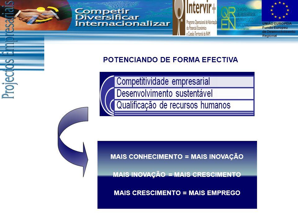 POTENCIANDO DE FORMA EFECTIVA