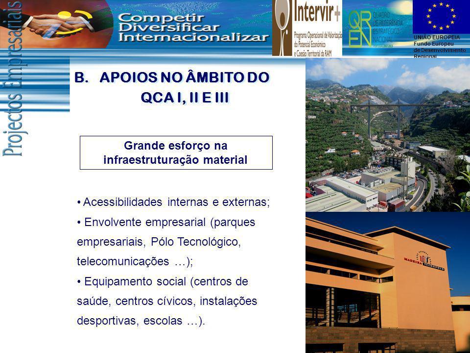 APOIOS NO ÂMBITO DO QCA I, II E III