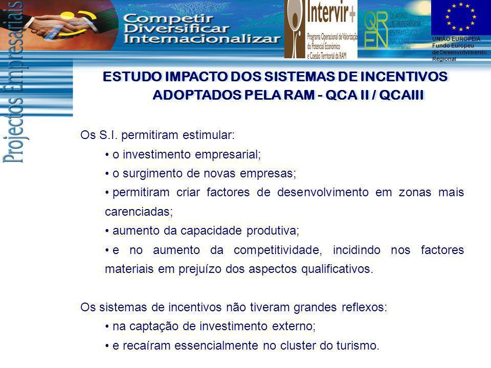 ESTUDO IMPACTO DOS SISTEMAS DE INCENTIVOS ADOPTADOS PELA RAM - QCA II / QCAIII